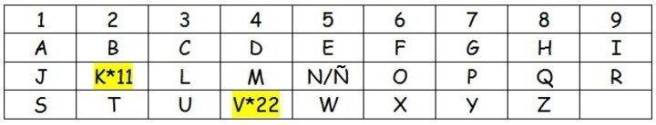 Tarot, horoscop, numerologie si vise